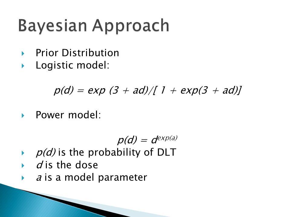 p(d) = exp (3 + ad)/[ 1 + exp(3 + ad)]